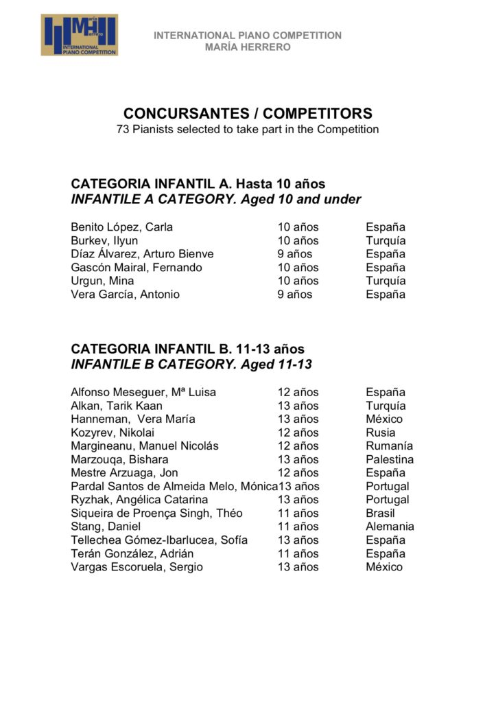 Results 2019 - International Piano Competition María Herrero